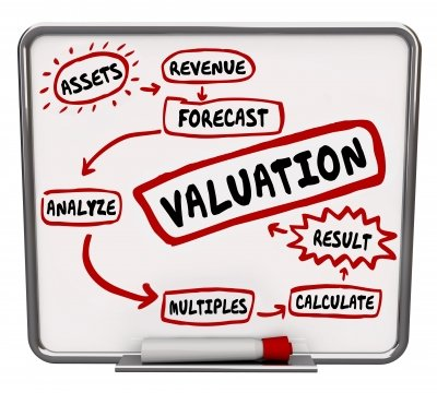 How a business is valued?